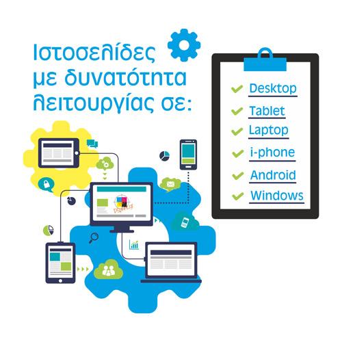 Κατασκευή ιστοσελίδων που λειτουργούν σε όλες τις σύγχρονες συσκευές